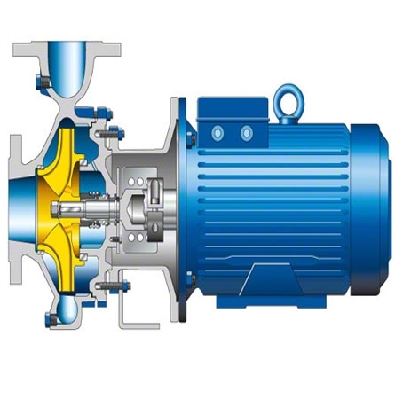 Coupled Pump
